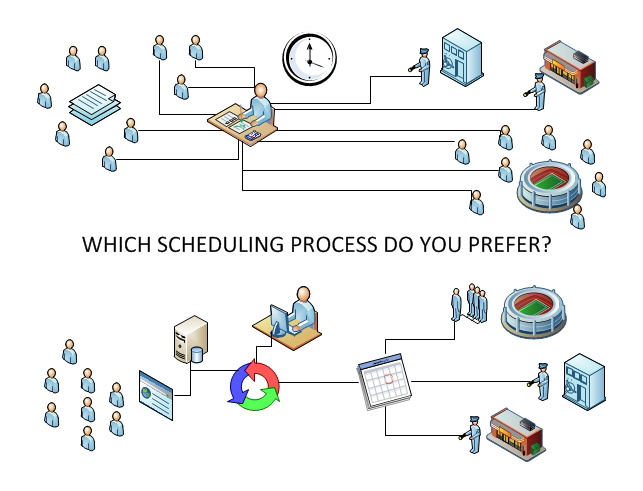 15scheduling-process